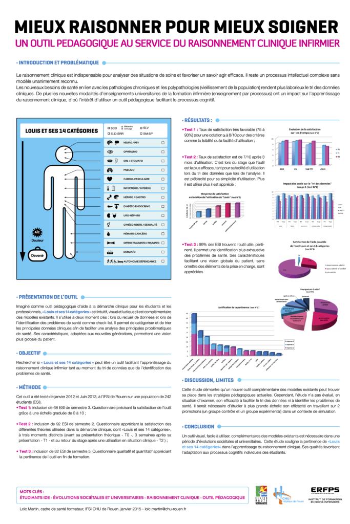 Le poster présenté aux 2èmes journées francophones de recherche en soins à Angers